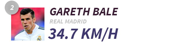 2-Gareth-Bale