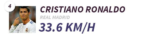 4-Cristiano-Ronaldo