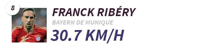 8-Franck-Ribery