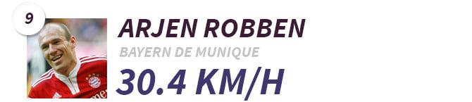 9-Arjen-Robben