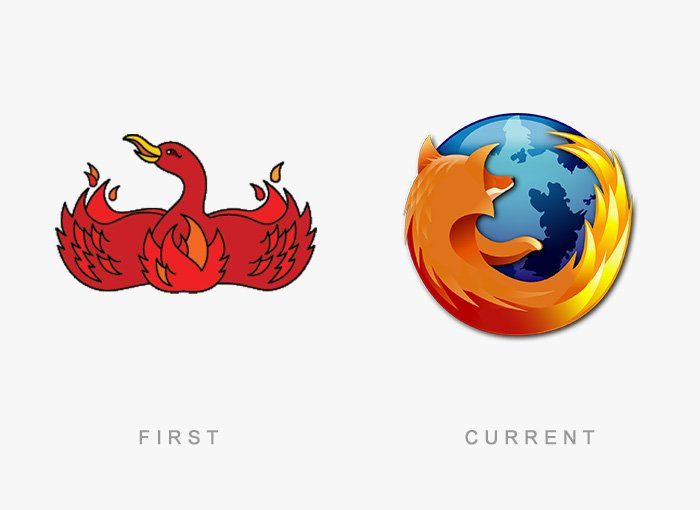 Logotipo antigo e novo Firefox