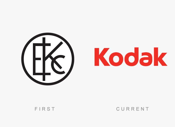 Logotipo antigo e novo Kodak